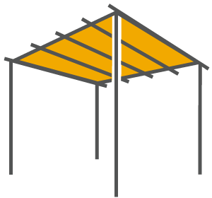 Tende a pergola Icon Active
